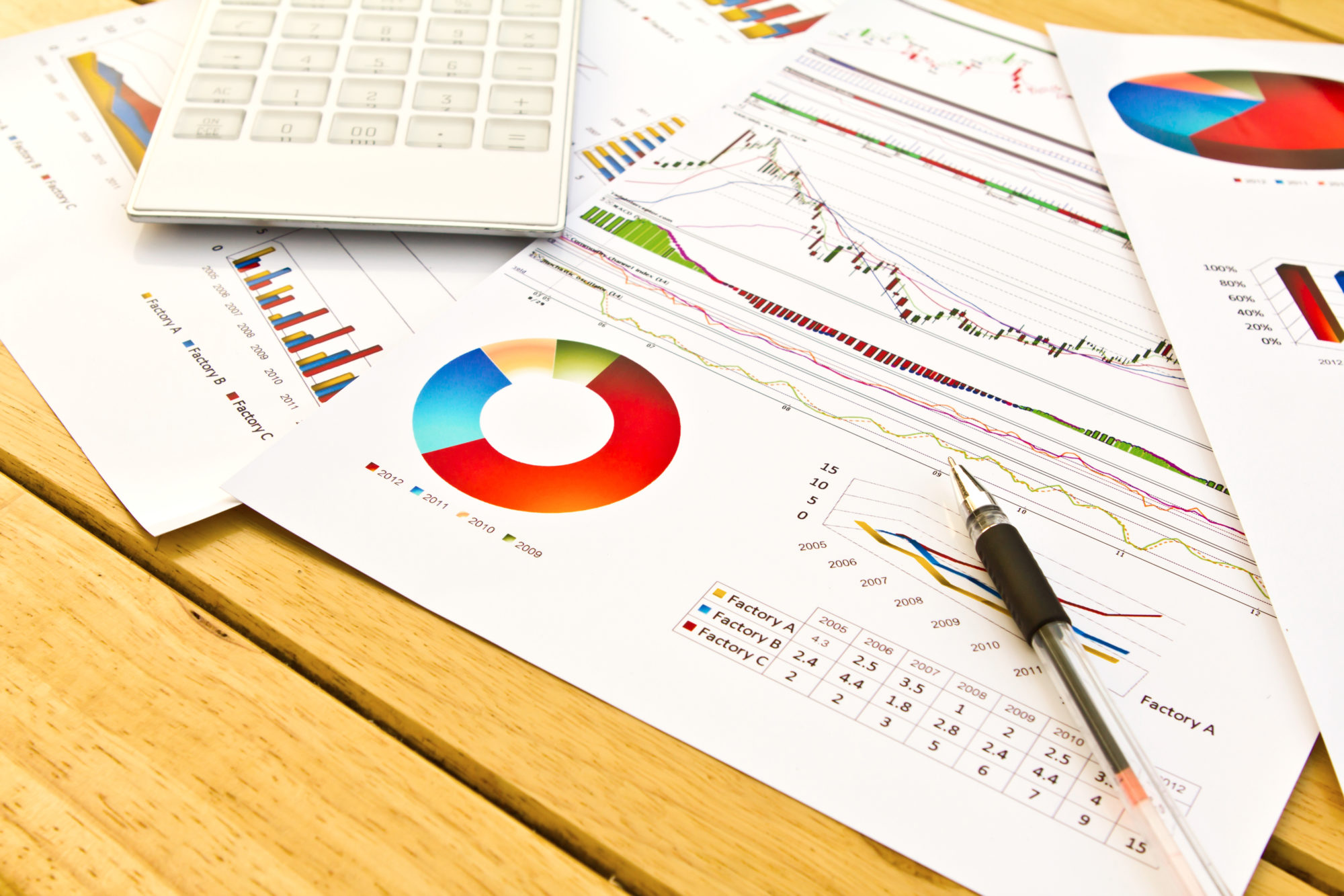 rating investimenti rischi Russia